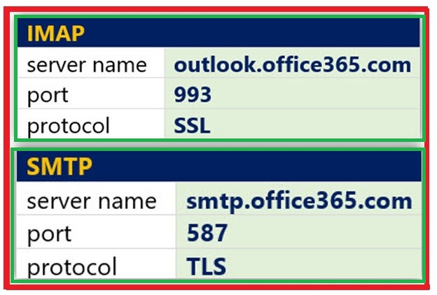 PHPMailer with Office365 SMTP using php - onlinecode